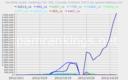October 2012 Canada SpamRankings.net from CBL data