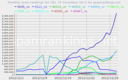 December 2012 Turkey SpamRankings.net from CBL data